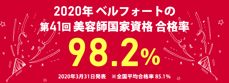 2020年 ベルフォートの合格率は98.2%(第41回美容師国家試験 2020年3月31日発表)※全国平均合格率 85.1%
