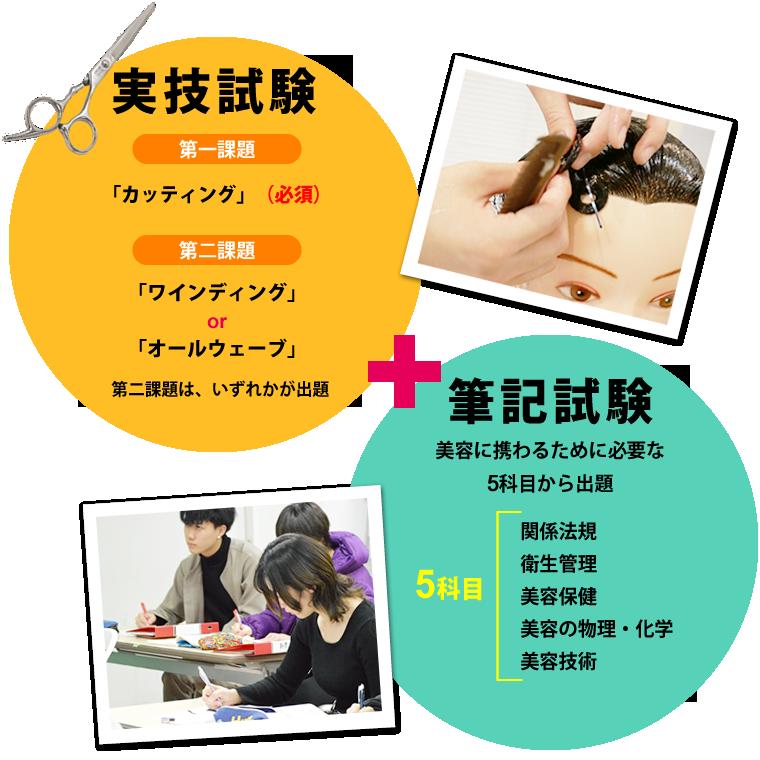 美容師国家試験は、5科目から出題される筆記試験と実技試験(カッティング必須+ワインディングまたはオールウェーブいずれか)です。
